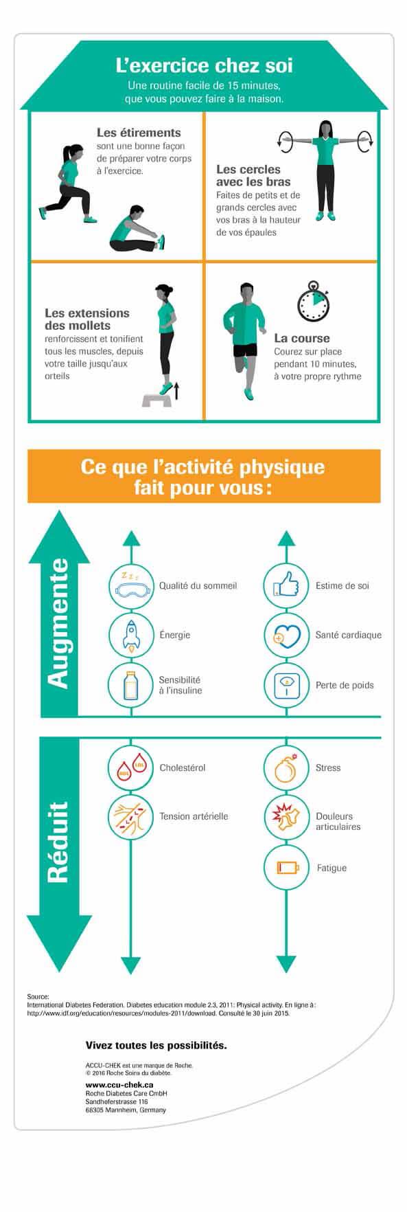 Infographie l 39 activit physique chez soi accu chek for Activite chez soi