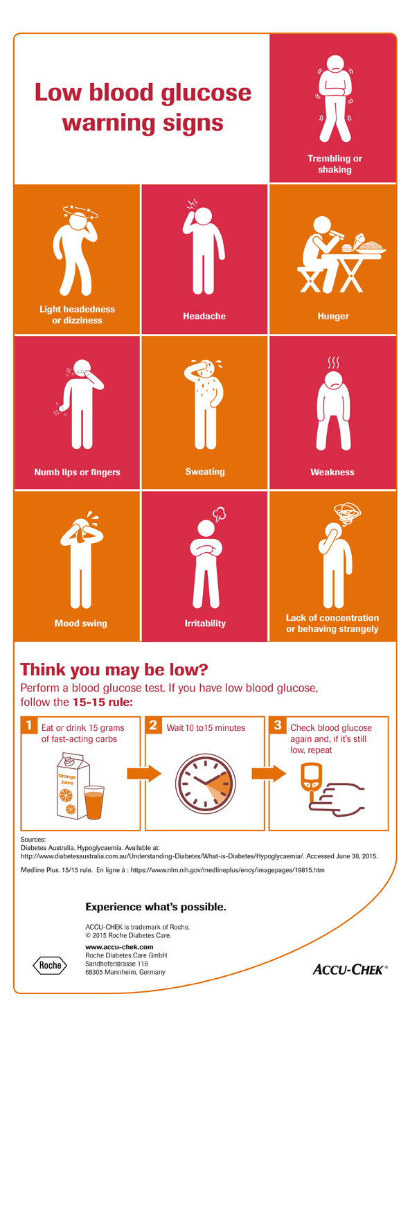 Infographics explaining signs of hypoglycemia