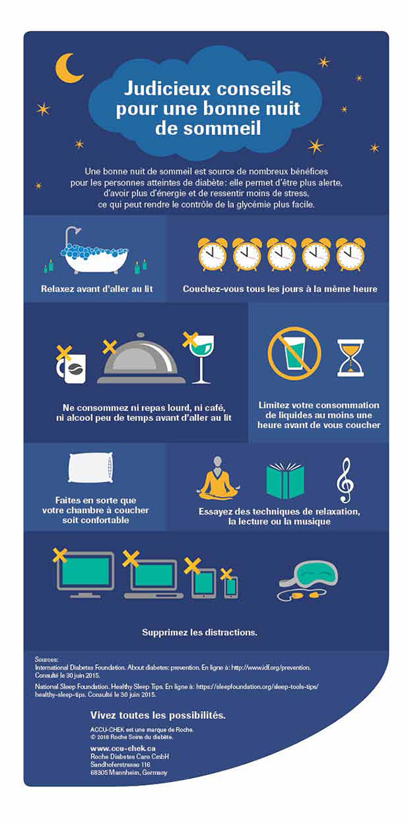 Infographique - Information sur le sommeil